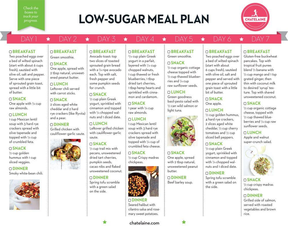good low sugar diet