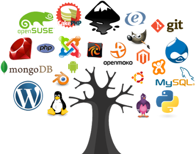 Open Source Software Website Design Services Graphic Design Company Software Projects