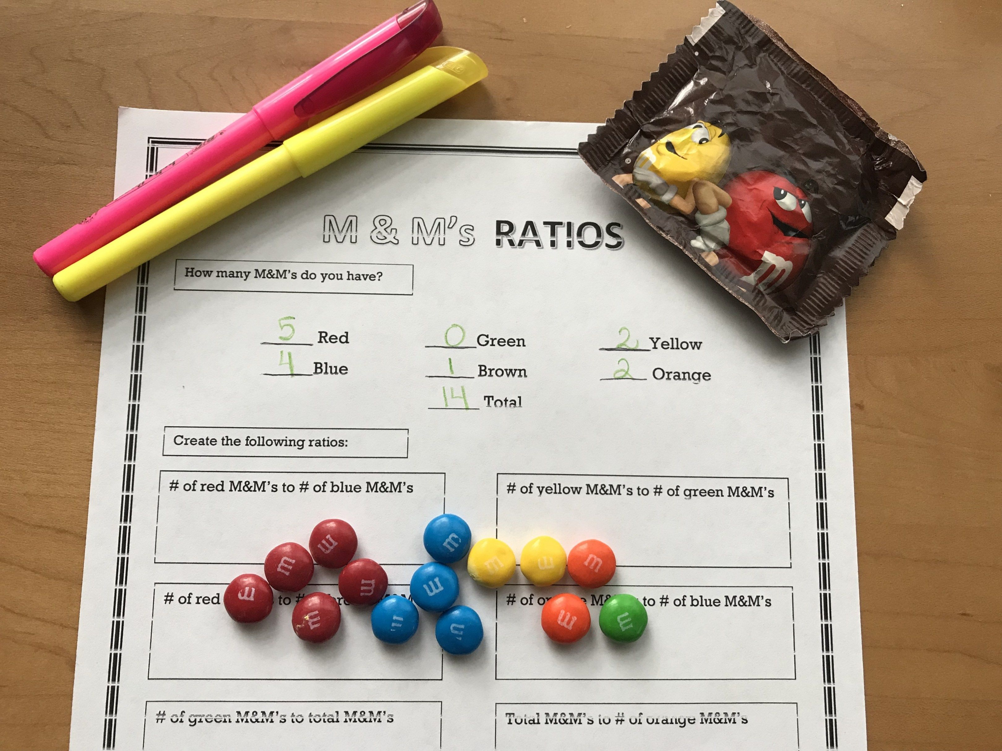 Rates And Ratios Prealgebra Worksheet Activity For Ratios