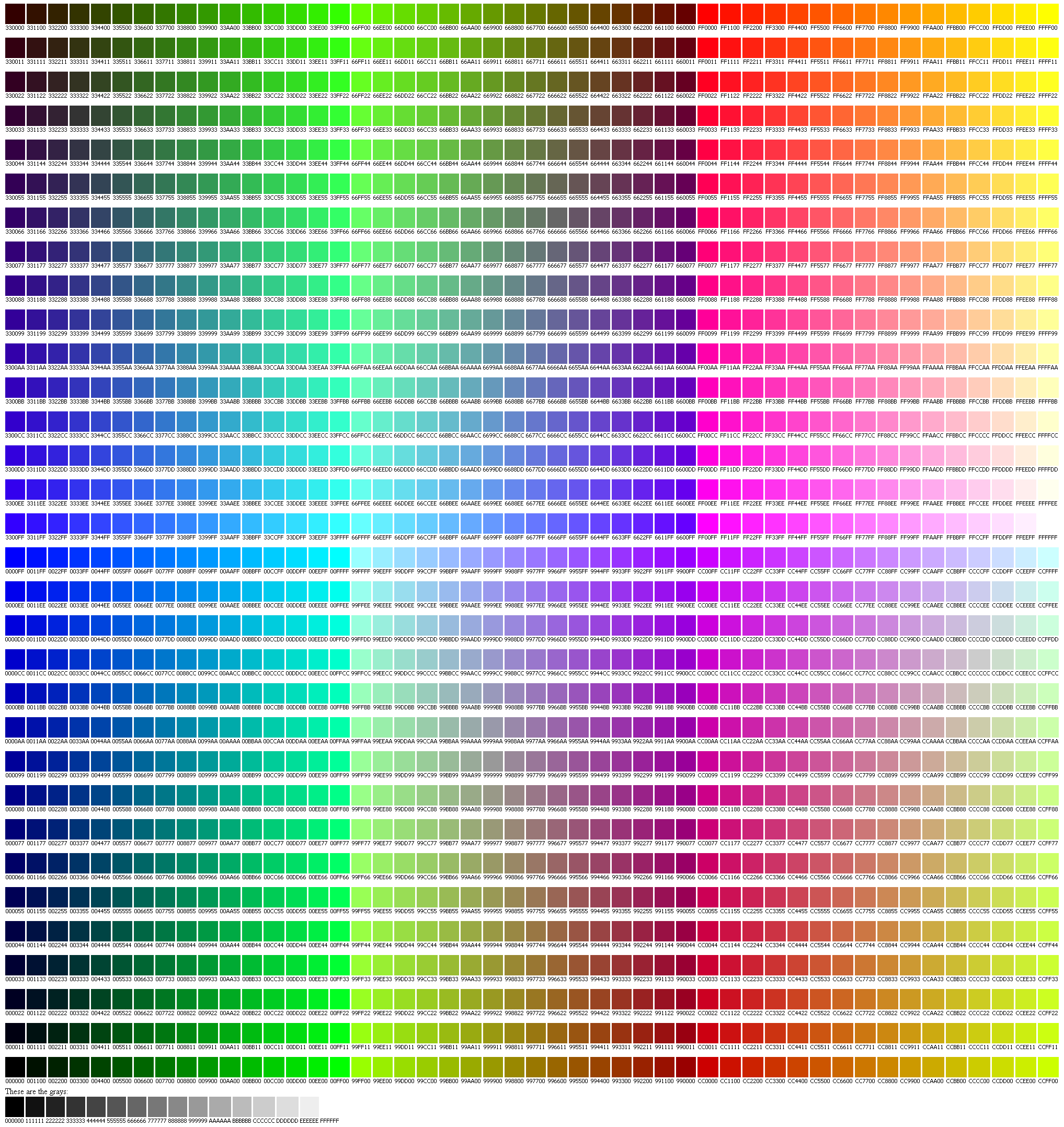 how to change pixel colors of a png in java