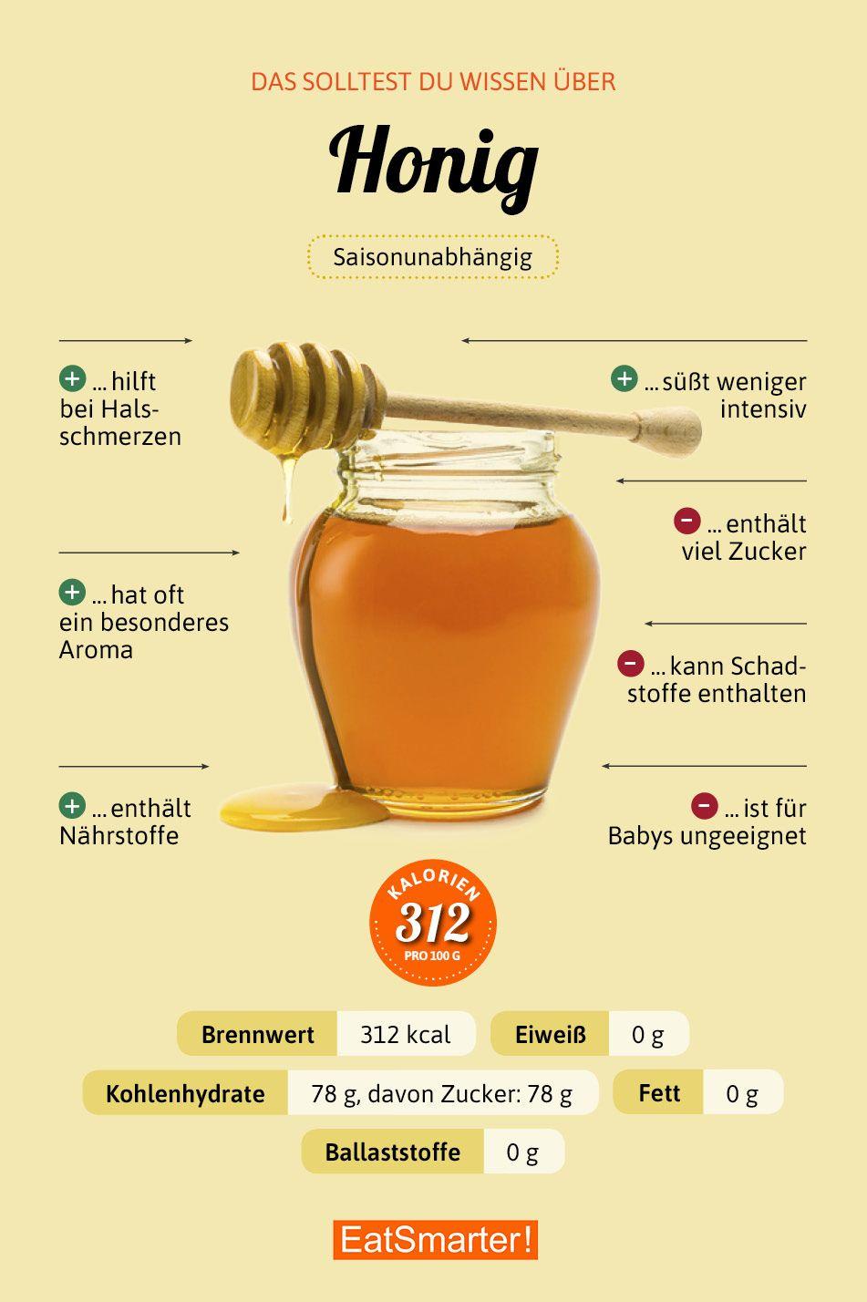 Bienenhonig ist gut für die Ernährung