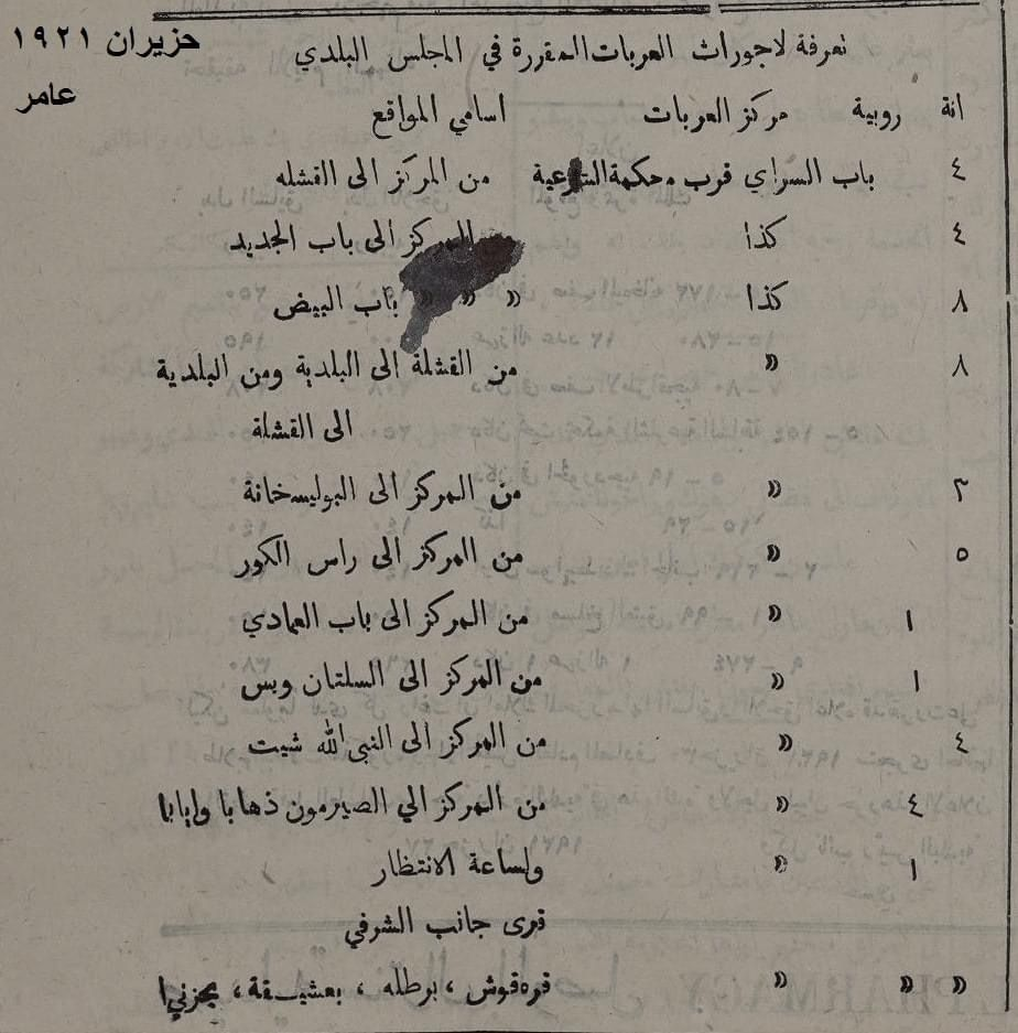 تكلفة النقل في الموصل قديما Math Sheet Music Math Equations