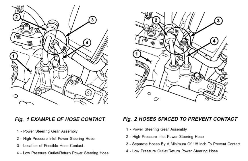 Jeep Grand Cherokee Power Steering Diagram Jeep Grand Cherokee
