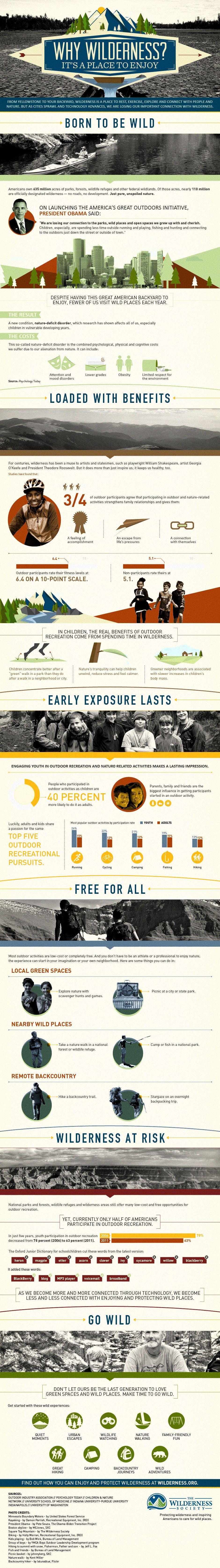 Why does wilderness matter? This infographic explains - Perché è importante la natura incontaminata? Questa infografica ce lo spiega