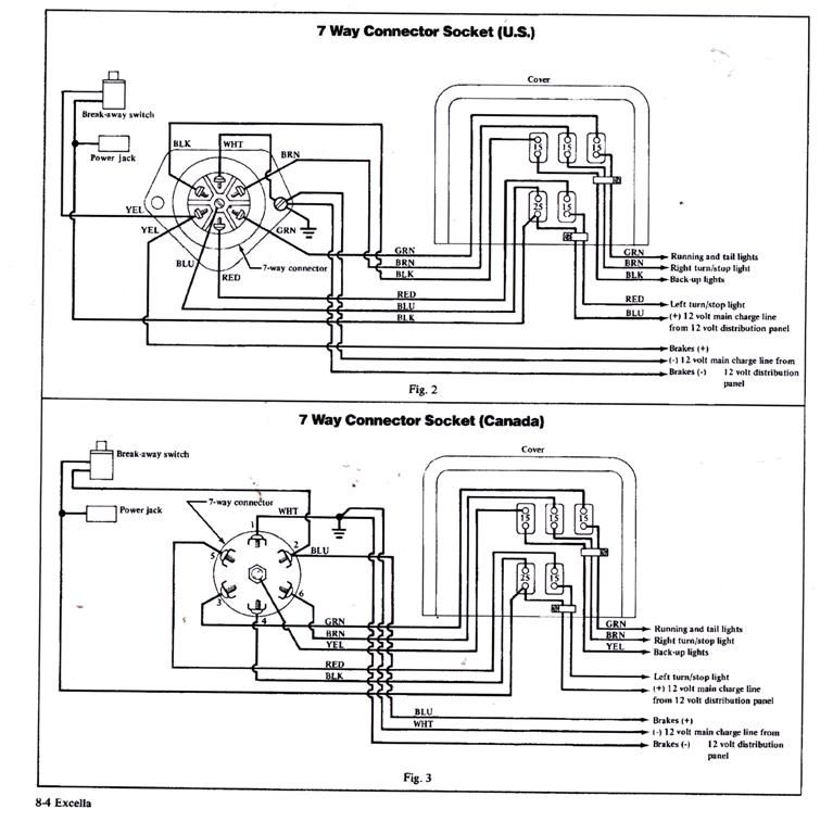 sae 7 pin trailer plug wiring diagram airstream 7 pin trailer plug wiring diagram 1973 airstream wiring diagram | didn t care how my trailer ... #10