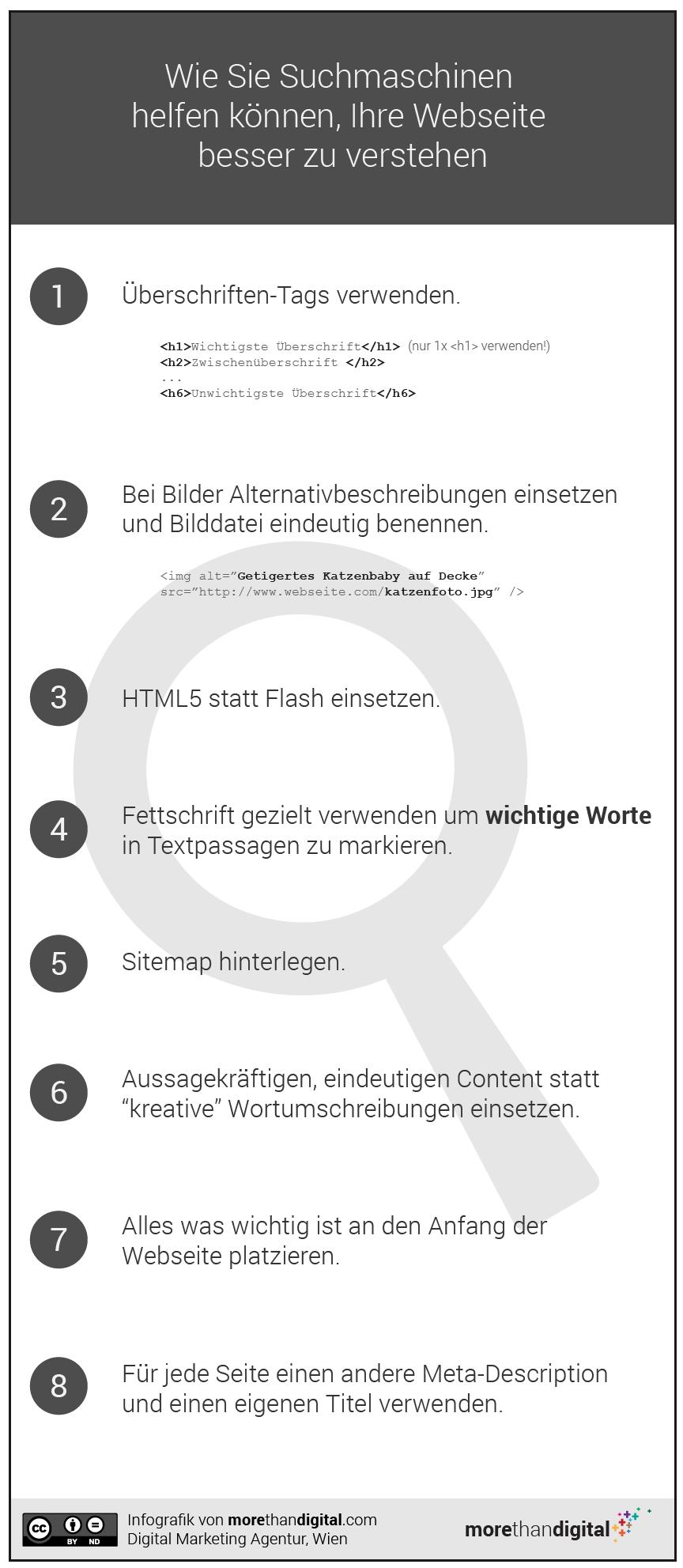 Infografik 8 Tipps Wie Sie Suchmaschinen Helfen Konnen Ihre Webseite Besser Zu Verstehen Und Interpretieren Seo Suchmaschine Infografik Suchmaschinen Und Digitales Marketing