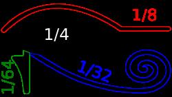 Representación fracciones Ojo Horus