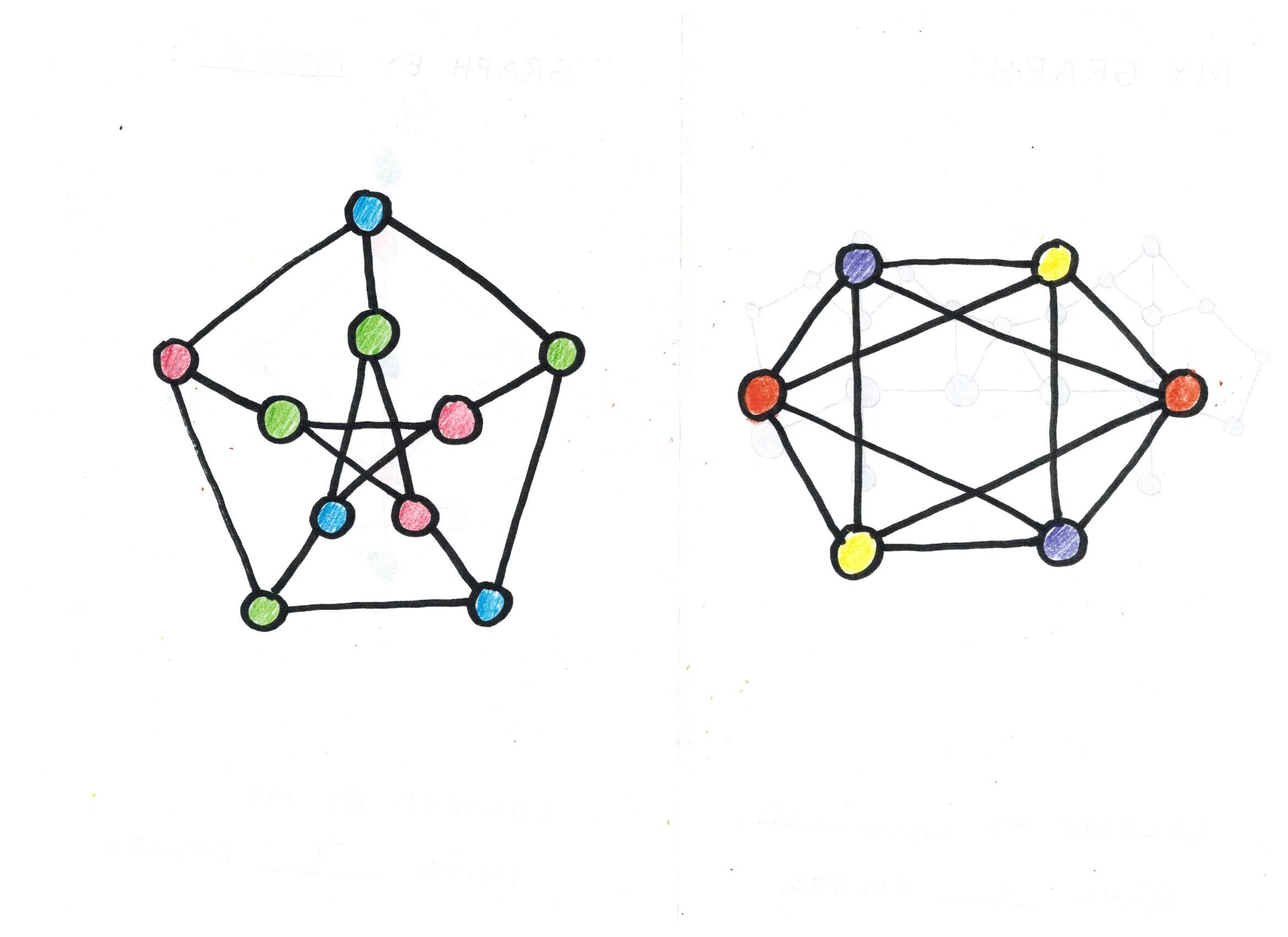 Math For Seven Year Olds Graph Coloring Chromatic Numbers And Eulerian Paths And Circuits Math Graphing Seven Years Old