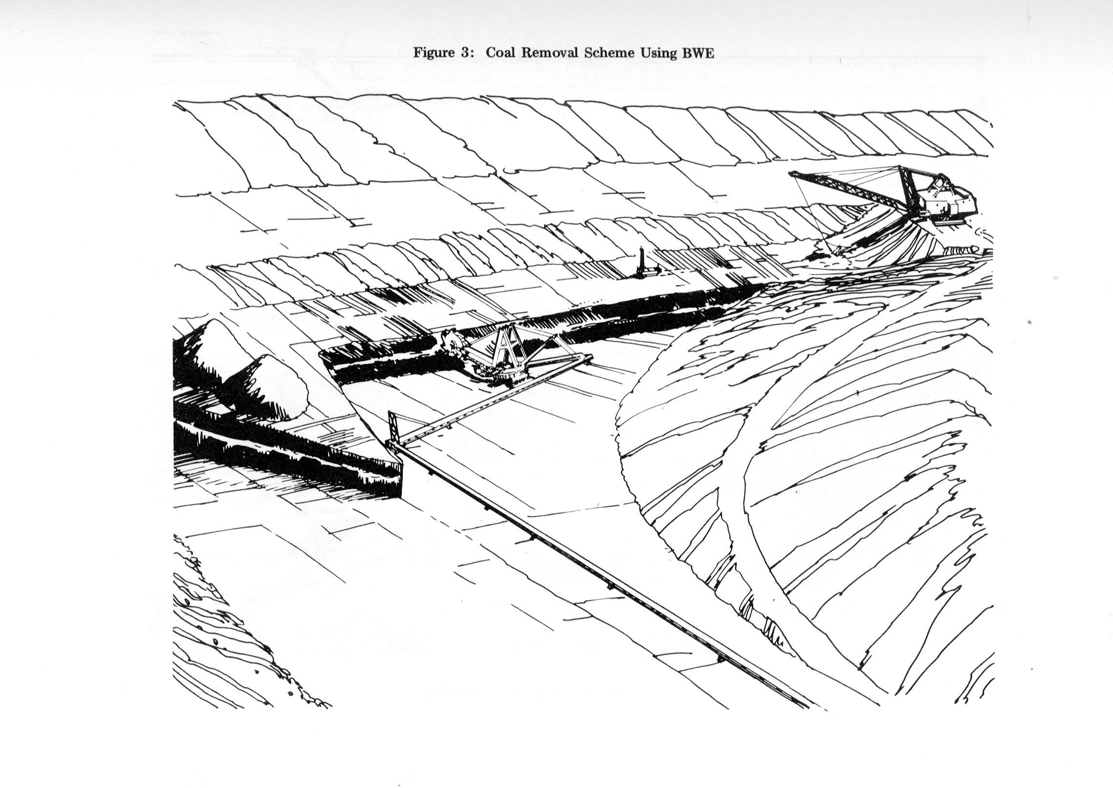 Fung, R. (1981). Surface coal mining technology