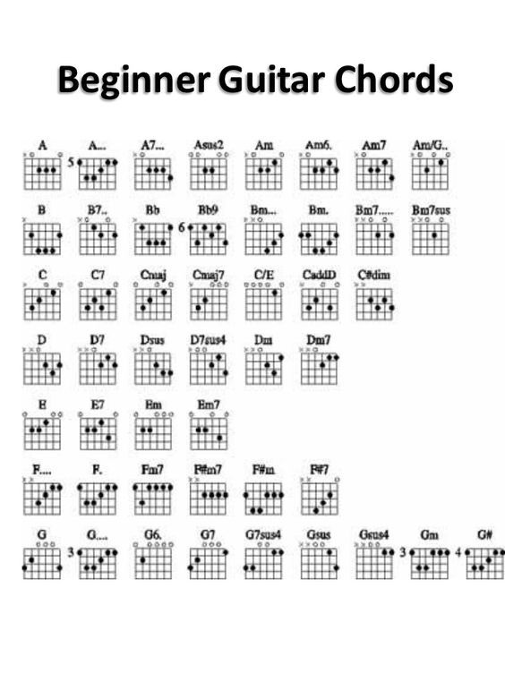 Begginer Guitar Chords Guitar Lessons Pinterest Guitar Chords