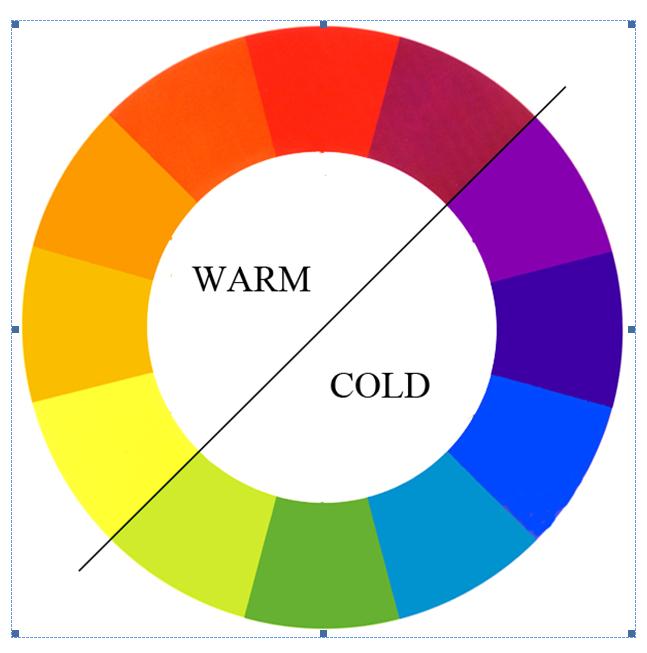 Couleur chaudes et couleurs froides | couleurs in 2019 | Cercle ...