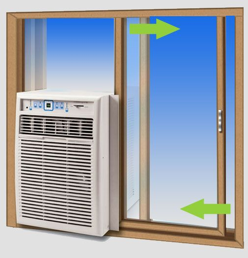 How to install a vertical window air conditioner in your for Window unit ac