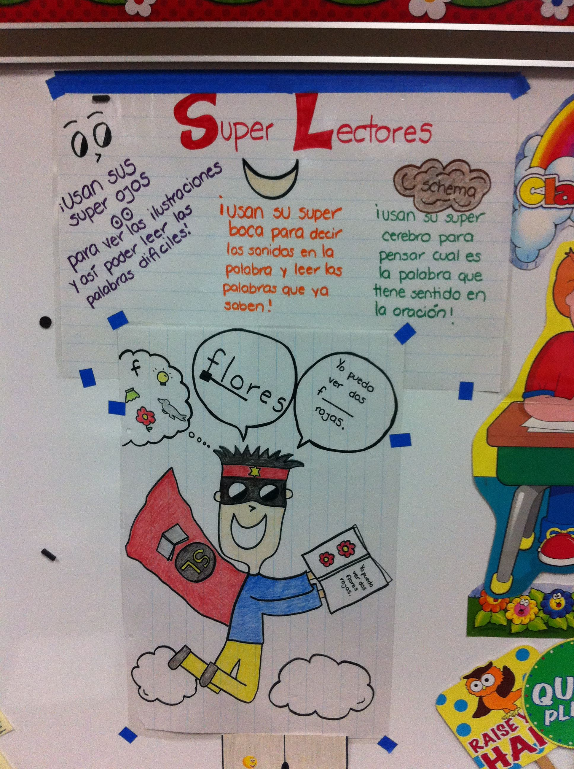 Reading Super Heroes Anchor Chart