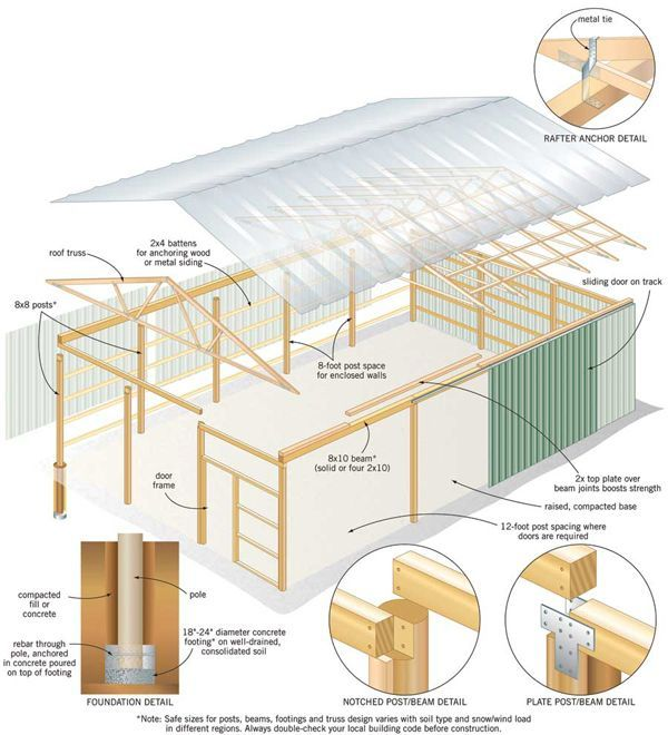 Build Cabin Plans With Loft Diy Pdf Wood Podium Plans Do: Do-it-yourself Pole-barn Building