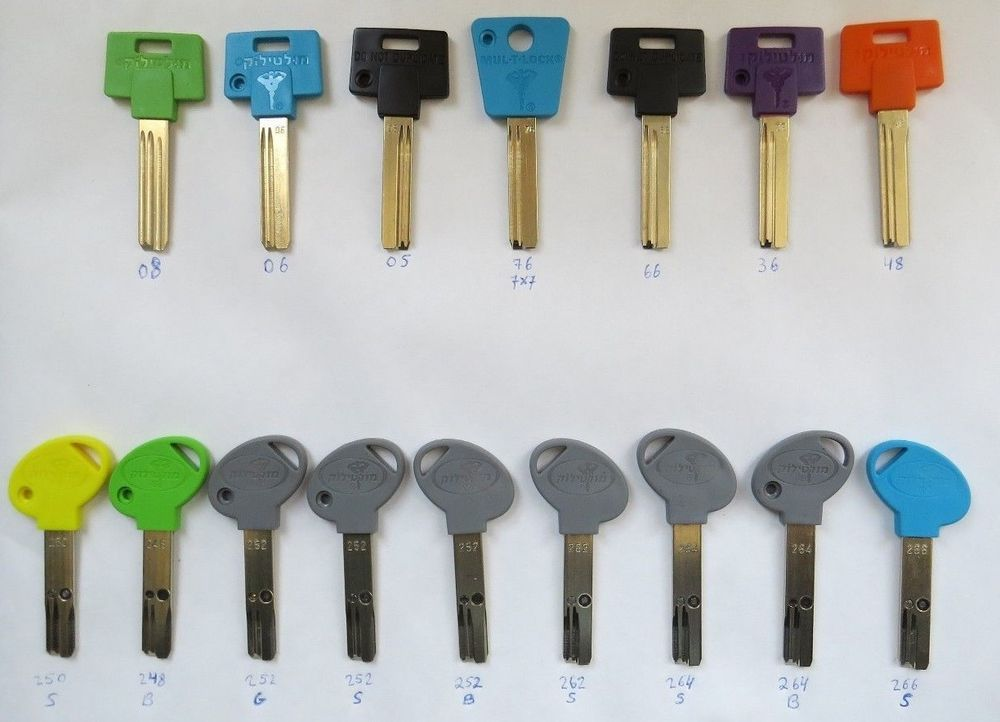 Mul T Lock Key Blanks Best Price Many Models Profile Keyway Multi