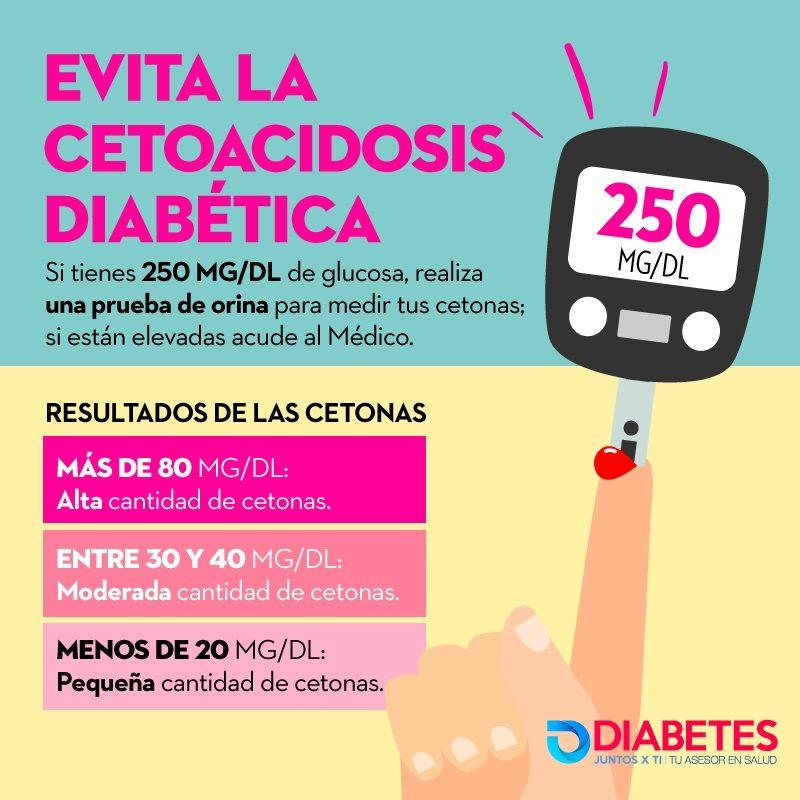 resultados de las pruebas de orina cetonas y diabetes