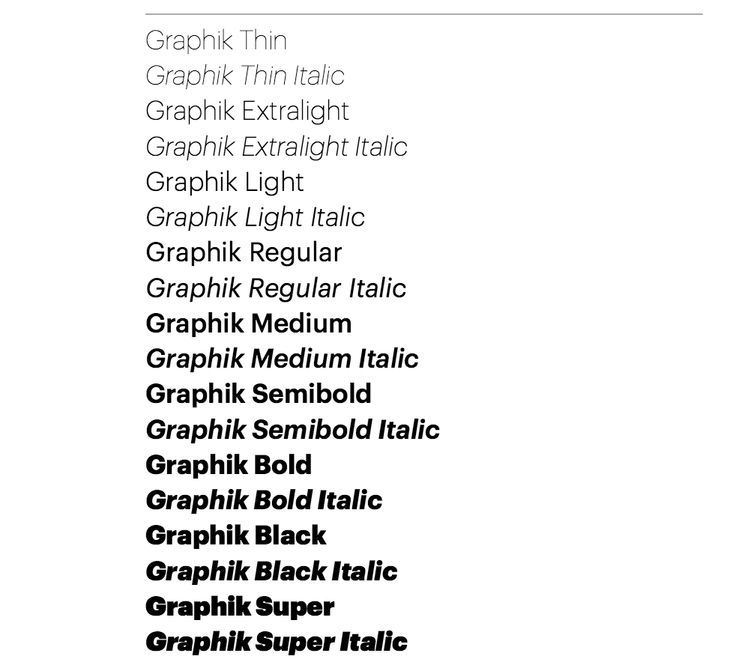 Image result for graphik font | Type | Diagram, Type, Math