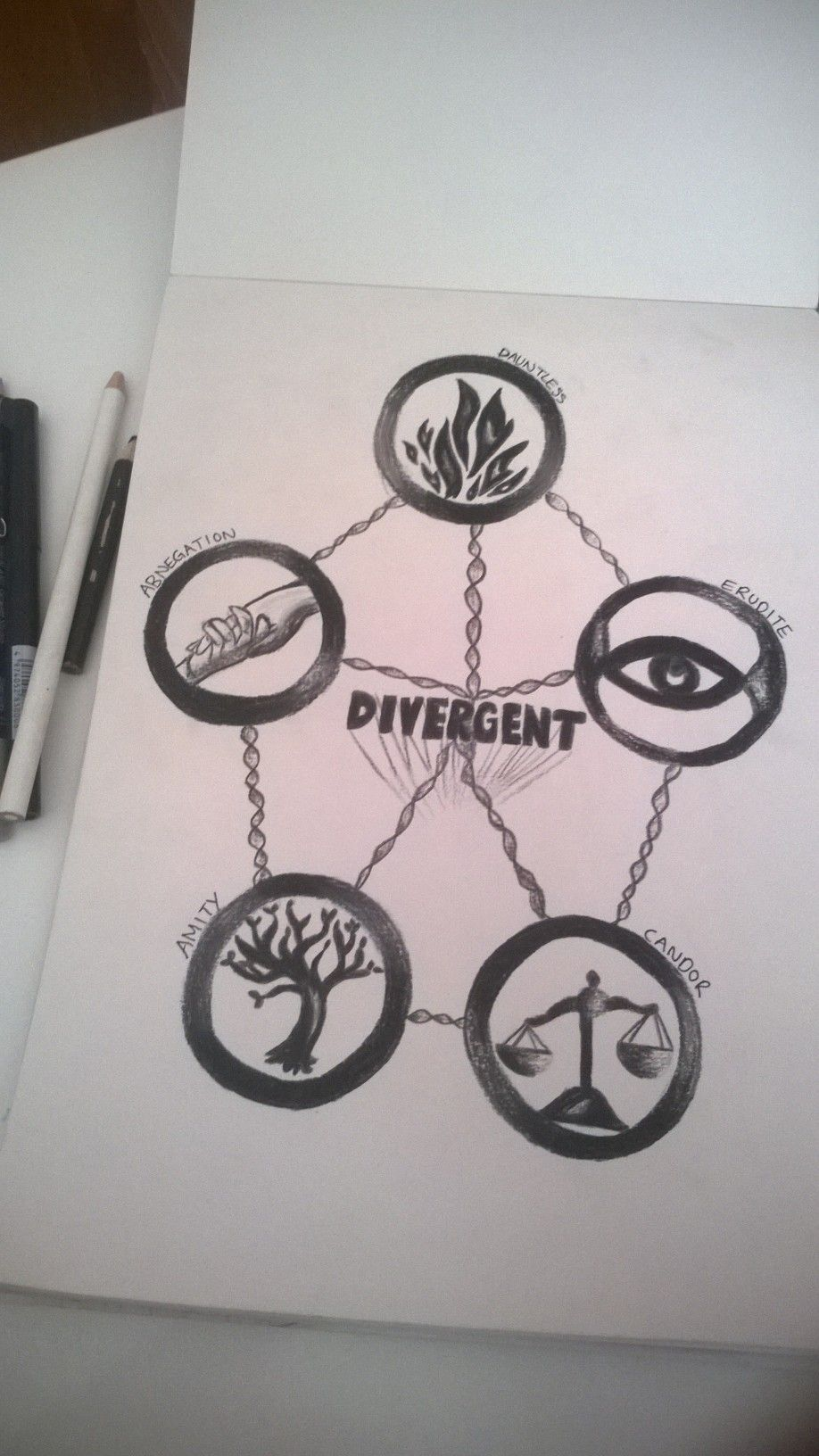 divergent symbols and meanings - 736×1308