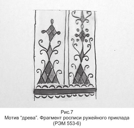 Пижемская роспись. Всероссийской научно-практической ...