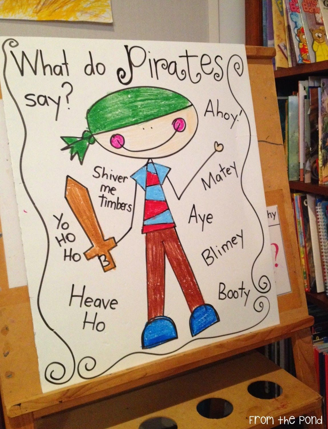 What Do Pirates Say Anchor Chart
