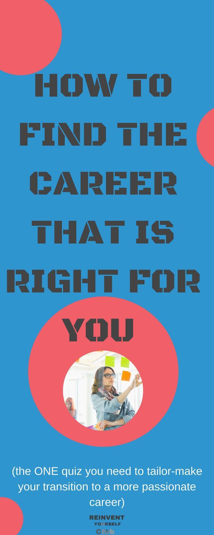 Take the RY quiz Career change, Career
