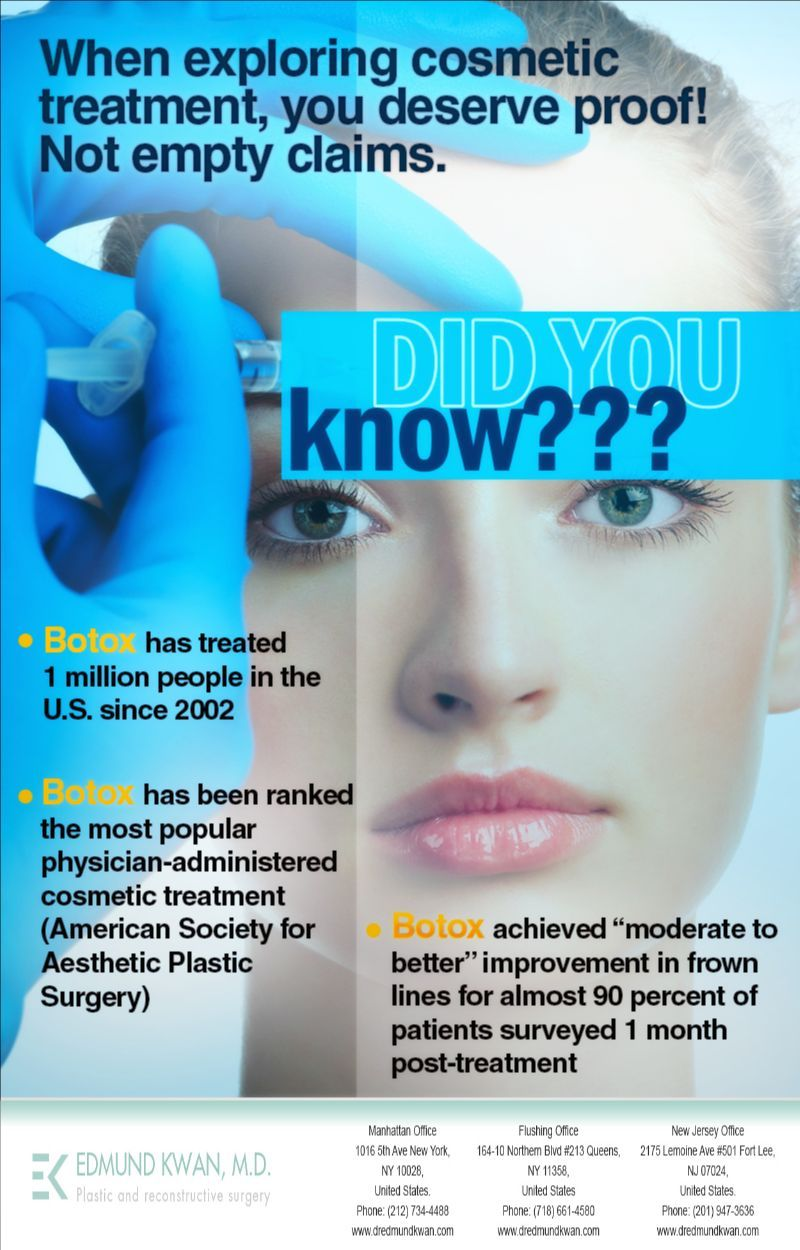 While results vary, Botox lasts up to 4 months  Add yourself
