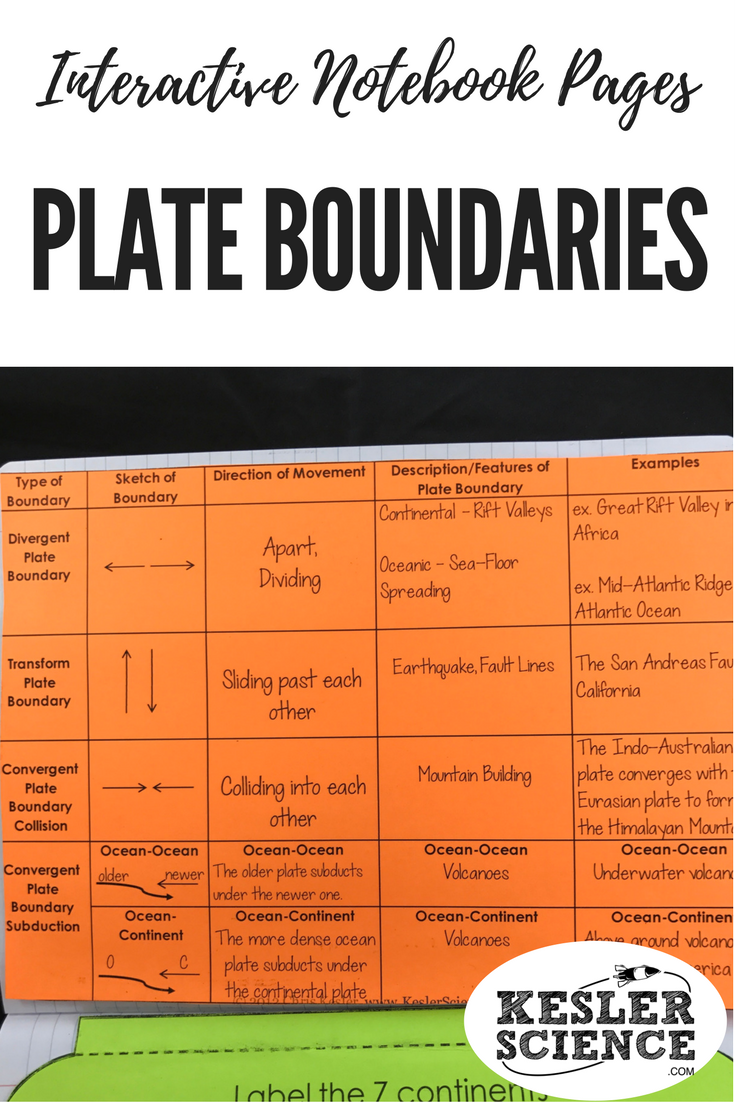Earth Science Interactive Notebook Pages | Science | Earth ...