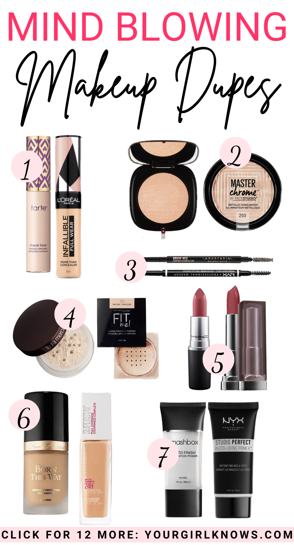 The Best Drugstore Makeup Dupes Of High End Makeup Yourgirlknows Com In 2020 Drugstore Makeup Dupes Best Makeup Dupes Makeup Dupes