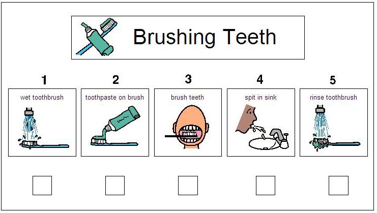 visual checklist for brushing teeth can be used at school or at home structured teaching. Black Bedroom Furniture Sets. Home Design Ideas