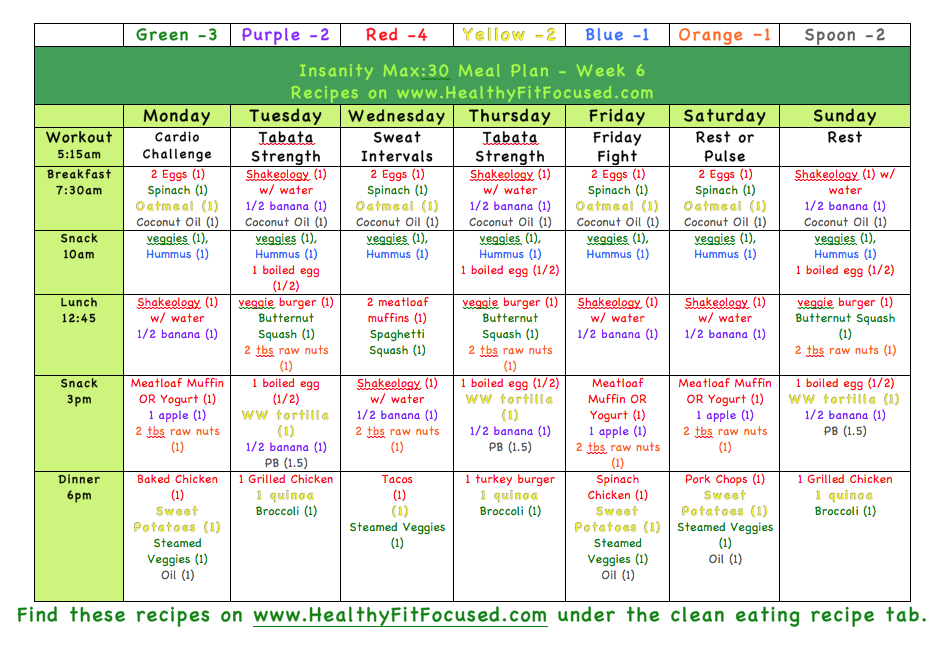 Insanity Max  Day Fix Meal Plan WwwHealthyfitfocusedCom