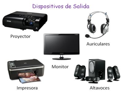 Algunos Dispositivos De Salida De Informacion De Un Ordenador Dispositivo De Salida Hardware De Computadora Computadora Para Ninos