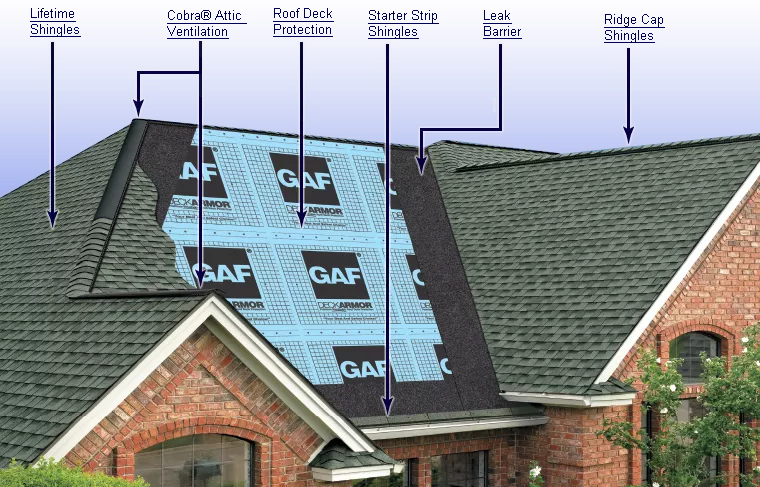 2020 Roof Replacement Cost New Roof Installation Prices Roof Replacement Cost Roof Installation Architectural Shingles