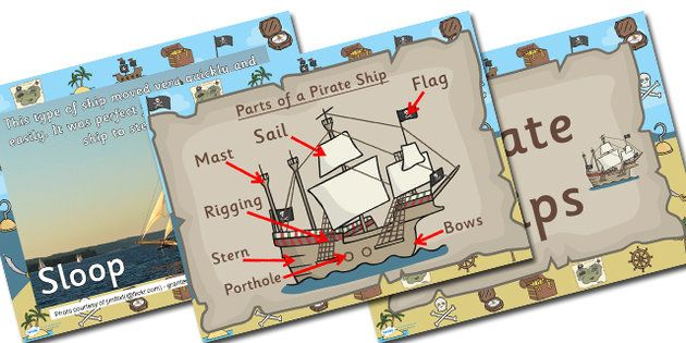 Pirate Ship information Powerpoint - pirates, pirate ships, pirate