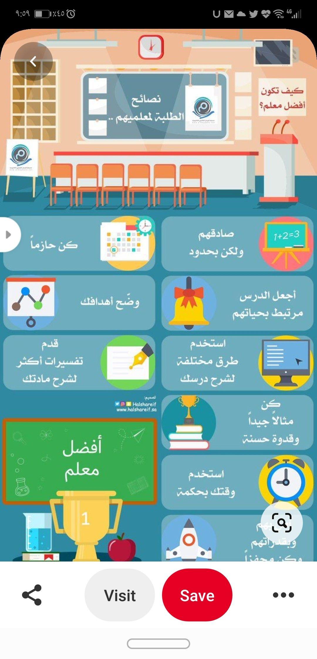 Pin By Gadah Alkhalifah On Important Information Learning Websites Study Skills Teaching Method