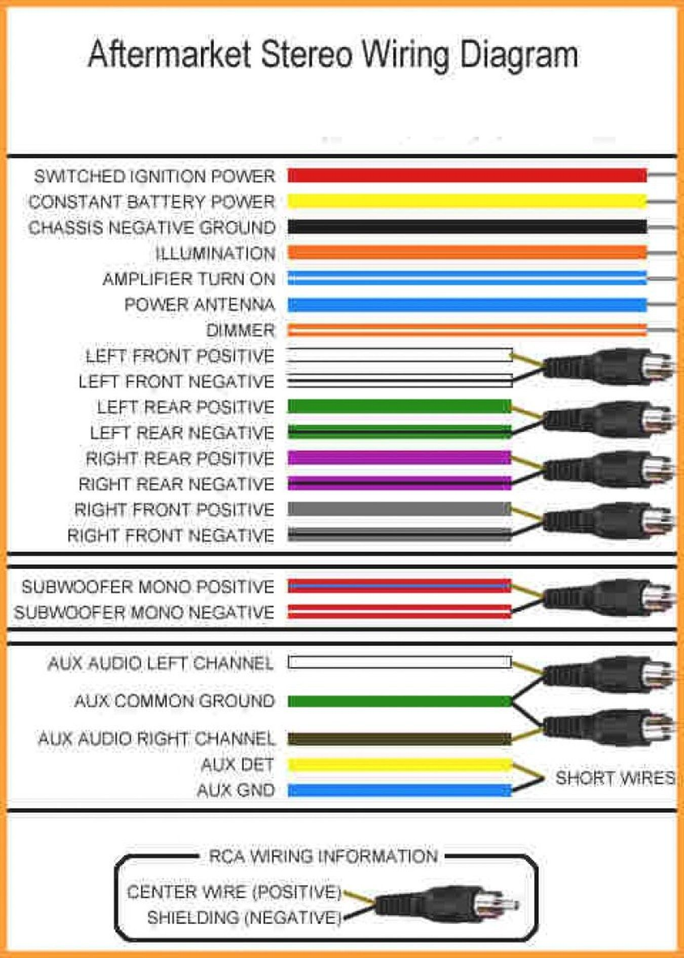 new wiring diagram for a dual car stereo #diagram #diagramtemplate ...  pinterest