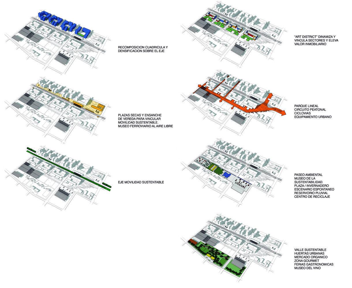 Galería de Estación Mendoza: la sustentabilidad como guía para la generación de espacio público – 5