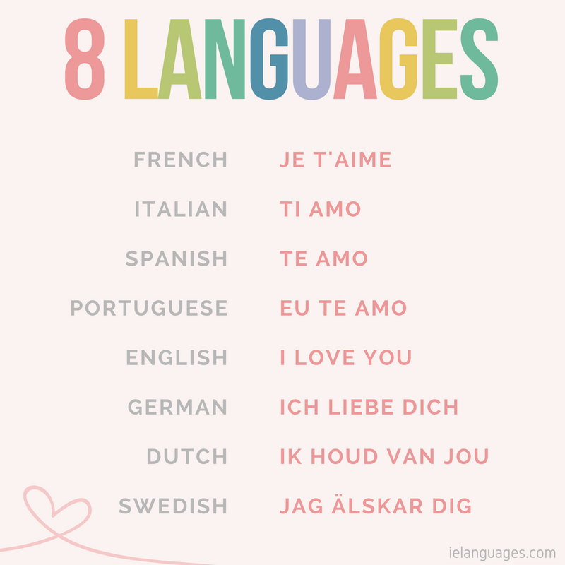Comparative Vocabulary Lists Learn Several Languages Together I Love You Languages Language Love You
