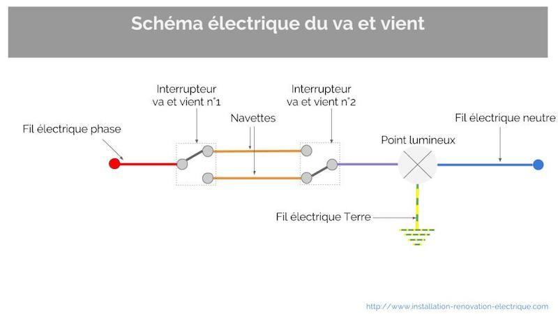 Schema Branchement Va Et Vient Avec Point Lumineux A La Terre En 2020 Point Lumineux Schema Electrique Schema