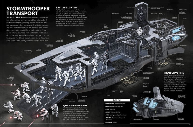 these cross sections of spaceships and vehicles from star wars are