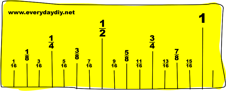 image relating to Printable Tape Measures known as Pin as a result of Courtney Ashford upon Studying Towards Sew Reading through a ruler