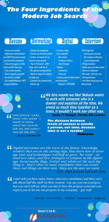 job tips career help blog resume personal brand career