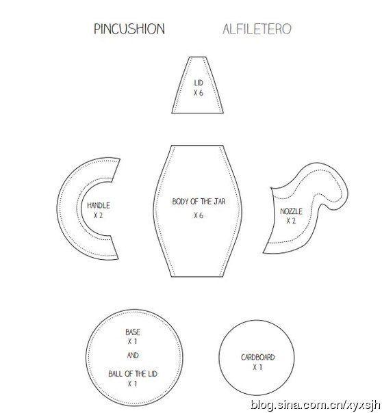 Materiales gráficos Gaby: Alfiletero \