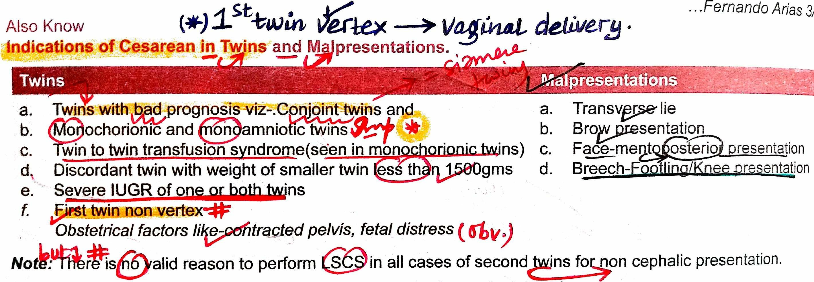 Indication of Caesarean in Twin ... ( Note: 1st twin vertex ...