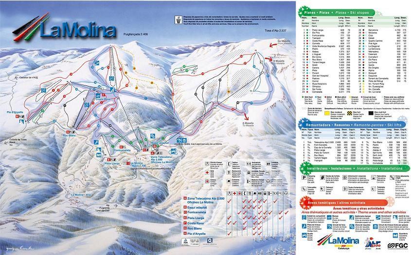 Estación De Esquí La Molina Girona España Estaciones De Esqui Girona España Estacionamiento