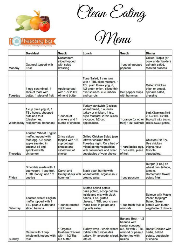 1 week diet menu