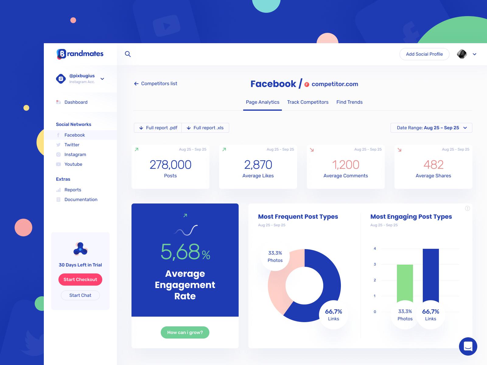 Brandmates. Real-time social analytics