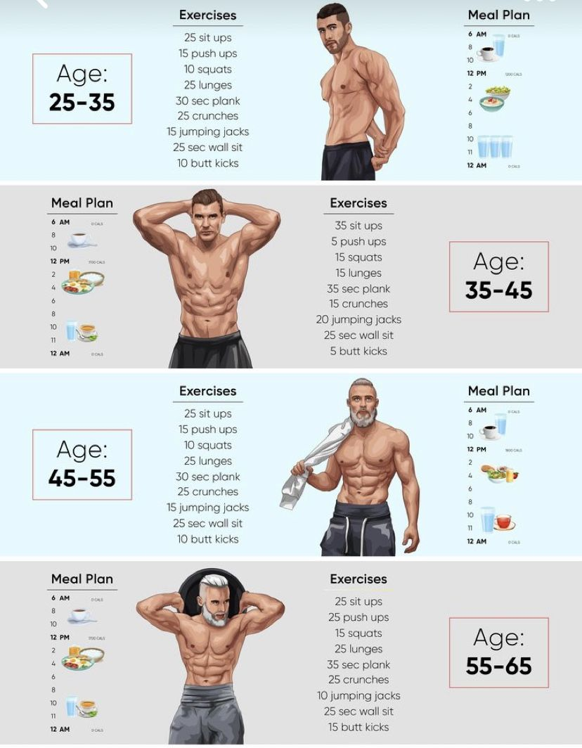 How develop muscles with age