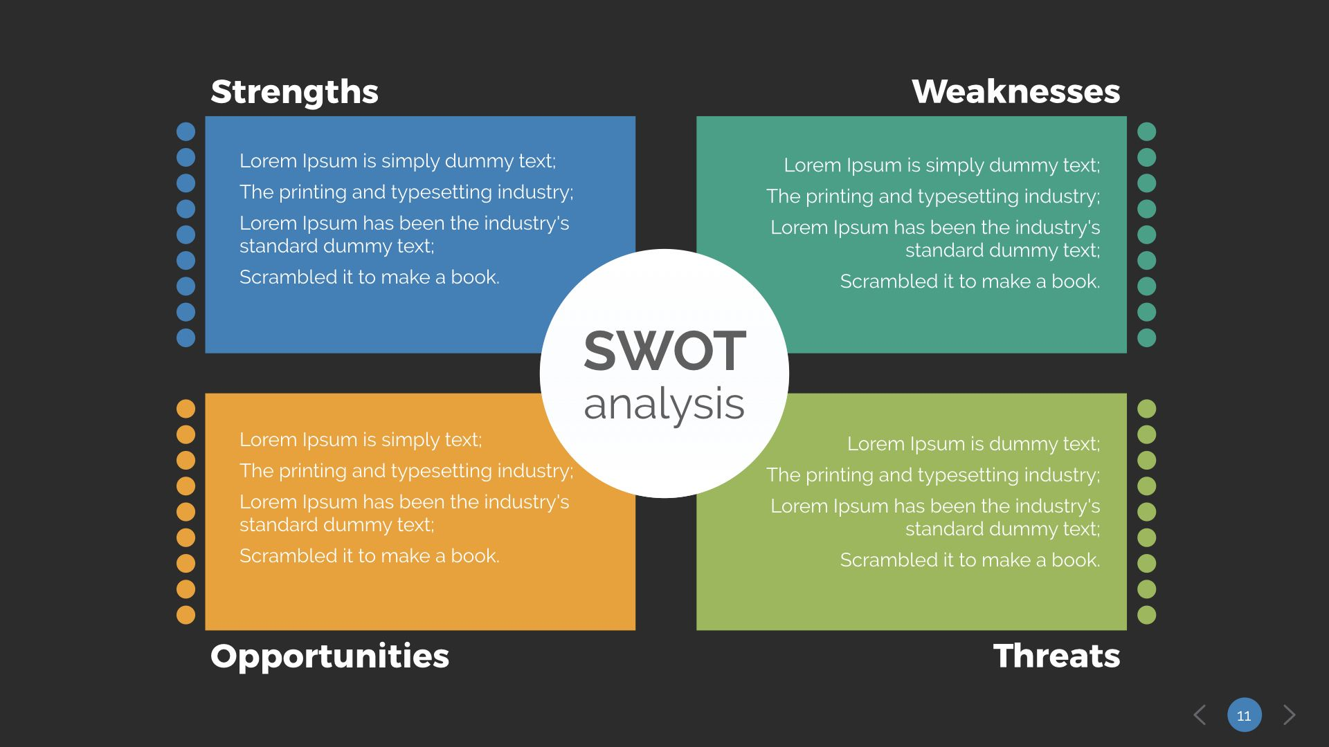 Swot Analysis Keynote Presentation Template With Images