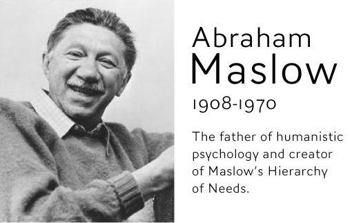 abraham maslow major contributions to psychology