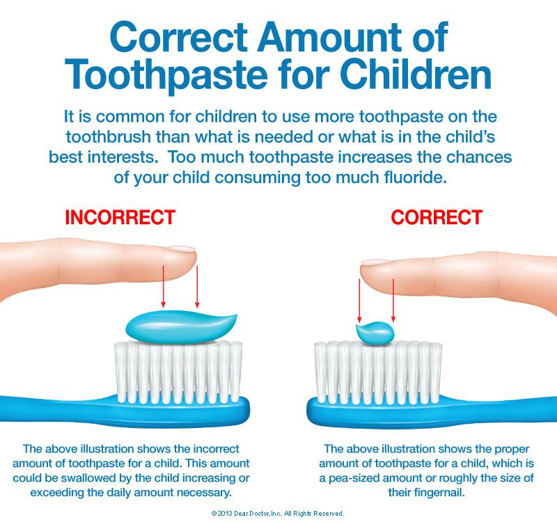 facts about fluoride that is use effetively in preventing tooth decay The nih completed the first water fluoridation study that established the benefits of fluoride in fighting tooth decay several years would pass before fluoride, the mainstay of modern prevention strategies, would become a common ingredient in water, toothpaste, and other products.